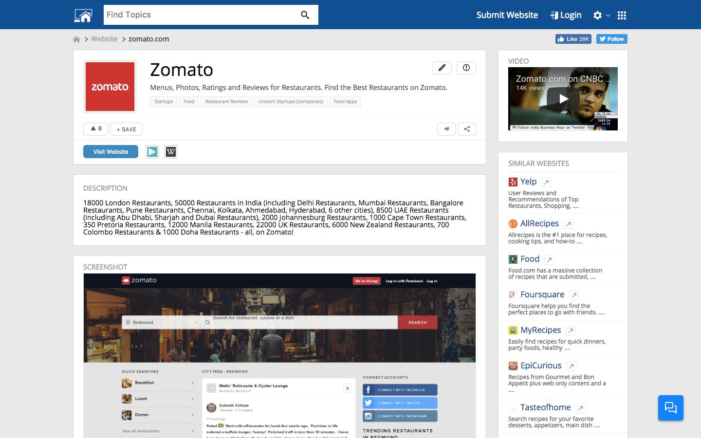 CybrHome Website